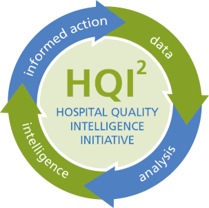 Hospital Quality Intelligence Initiative logo with interlocking arrows of data, analysis, intelligence, and information action